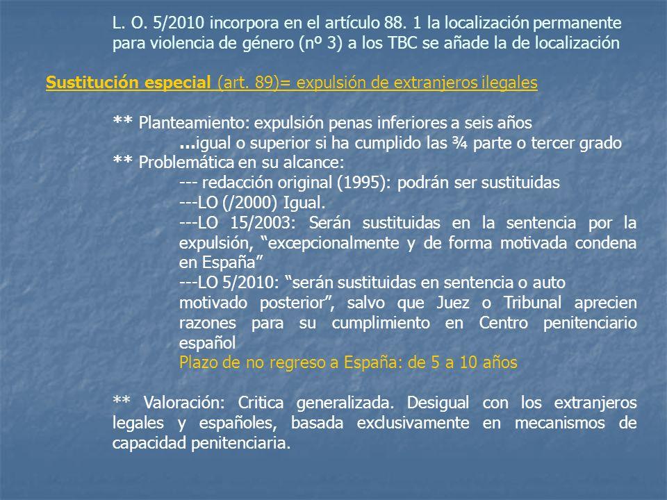 L. O. 5/2010 incorpora en el artículo 88. 1 la localización permanente para violencia de género (nº 3) a los TBC se añade la de localización Sustituci