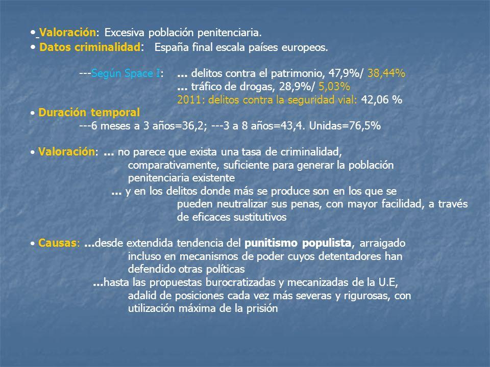 Valoración: Excesiva población penitenciaria. Datos criminalidad : España final escala países europeos. ---Según Space I:… delitos contra el patrimoni