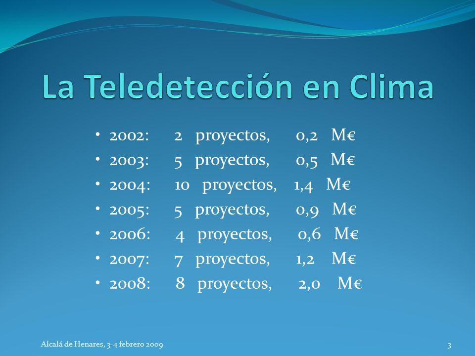 2002: 2 proyectos, 0,2 M 2003: 5 proyectos, 0,5 M 2004: 10 proyectos, 1,4 M 2005: 5 proyectos, 0,9 M 2006: 4 proyectos, 0,6 M 2007: 7 proyectos, 1,2 M