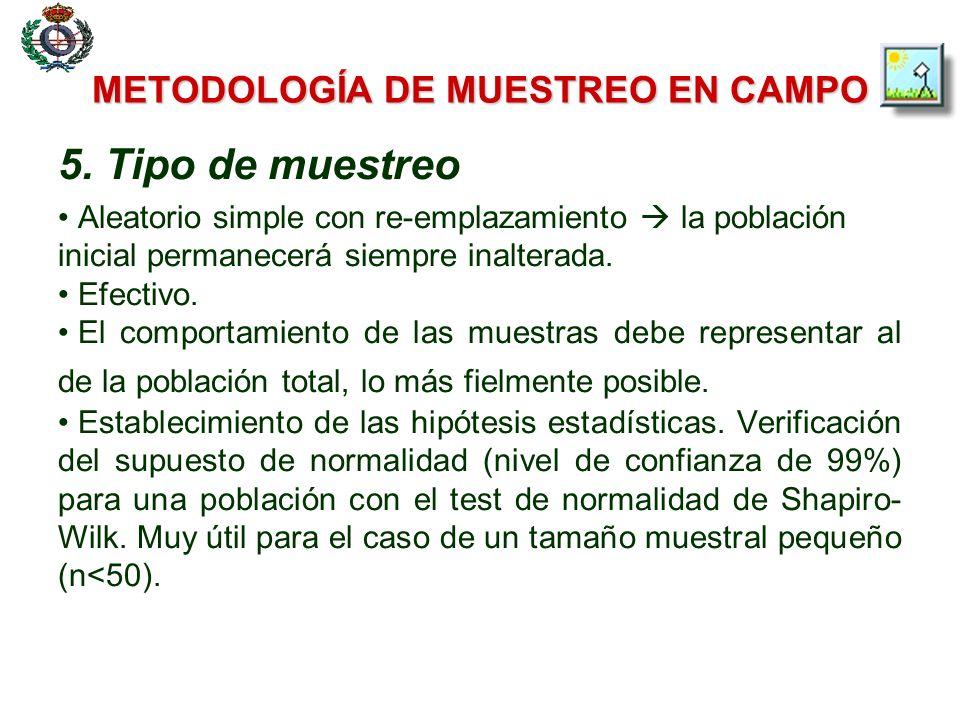 METODOLOGÍA DE MUESTREO EN CAMPO 6.