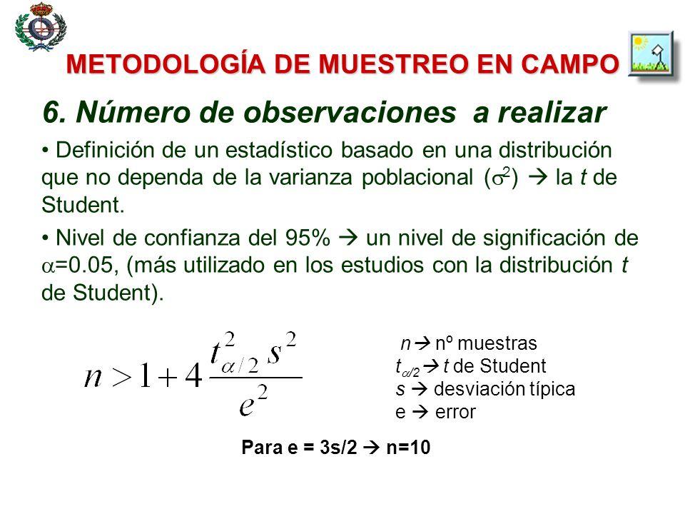 METODOLOGÍA DE MUESTREO EN CAMPO 6. Número de observaciones a realizar Definición de un estadístico basado en una distribución que no dependa de la va
