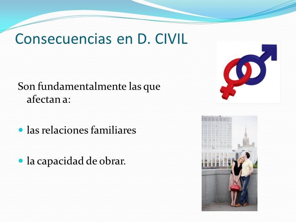 Consecuencias en D. CIVIL Son fundamentalmente las que afectan a: las relaciones familiares la capacidad de obrar.