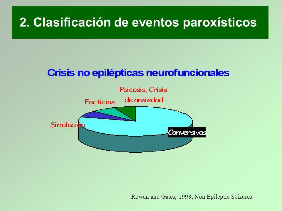 2. Clasificación de eventos paroxísticos Rowan and Gates, 1993; Non Epileptic Seizures