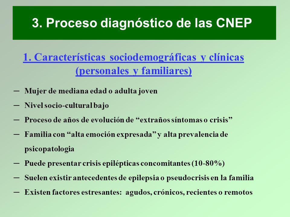 1. Características sociodemográficas y clínicas (personales y familiares) Mujer de mediana edad o adulta joven Nivel socio-cultural bajo Proceso de añ