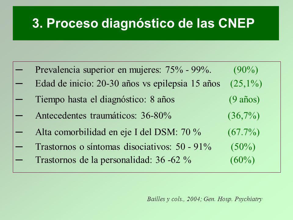 Prevalencia superior en mujeres: 75% - 99%. (90%) Edad de inicio: 20-30 años vs epilepsia 15 años (25,1%) Tiempo hasta el diagnóstico: 8 años (9 años)