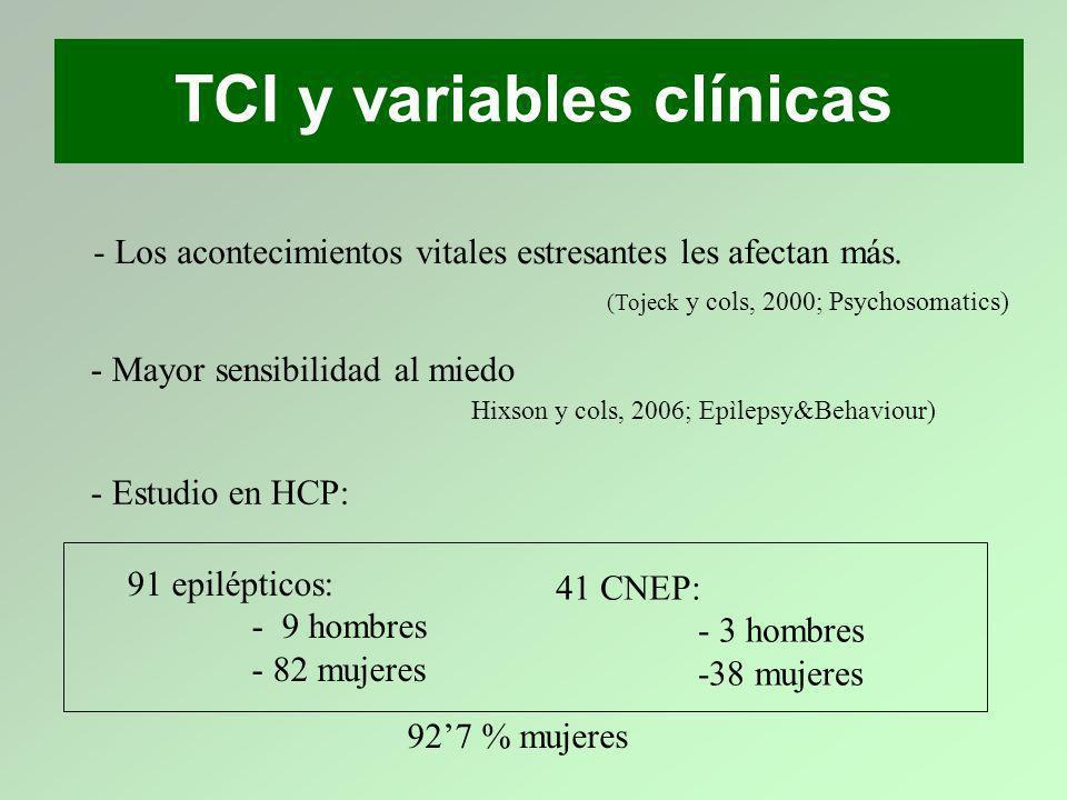 TCI y variables clínicas 91 epilépticos: - 9 hombres - 82 mujeres 41 CNEP: - 3 hombres -38 mujeres 927 % mujeres - Los acontecimientos vitales estresantes les afectan más.