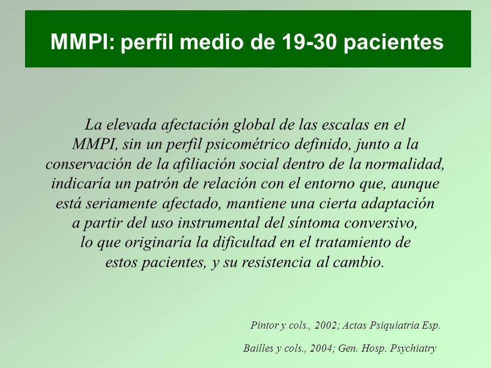 La elevada afectación global de las escalas en el MMPI, sin un perfil psicométrico definido, junto a la conservación de la afiliación social dentro de