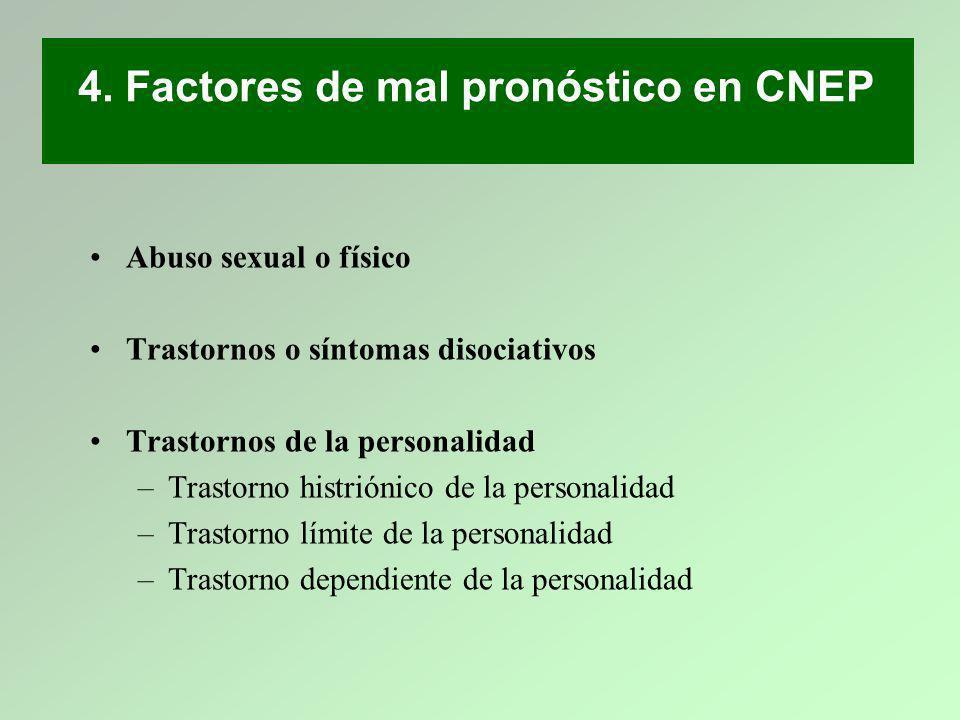 Abuso sexual o físico Trastornos o síntomas disociativos Trastornos de la personalidad –Trastorno histriónico de la personalidad –Trastorno límite de