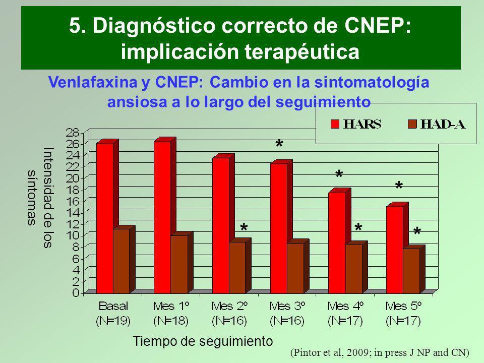 5. Diagnóstico correcto de CNEP: implicación terapéutica Intensidad de los síntomas Tiempo de seguimiento Venlafaxina y CNEP: Cambio en la sintomatolo