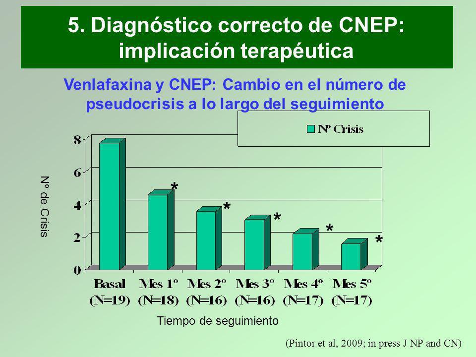 5. Diagnóstico correcto de CNEP: implicación terapéutica Nº de Crisis Tiempo de seguimiento Venlafaxina y CNEP: Cambio en el número de pseudocrisis a