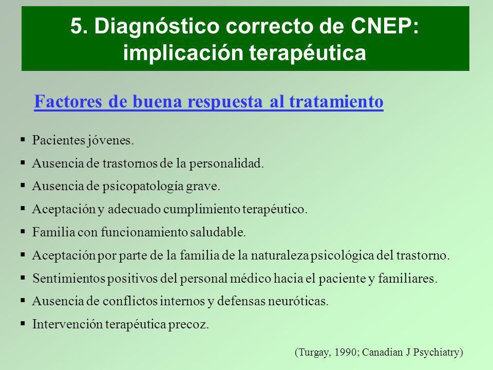 Factores de buena respuesta al tratamiento Pacientes jóvenes. Ausencia de trastornos de la personalidad. Ausencia de psicopatología grave. Aceptación