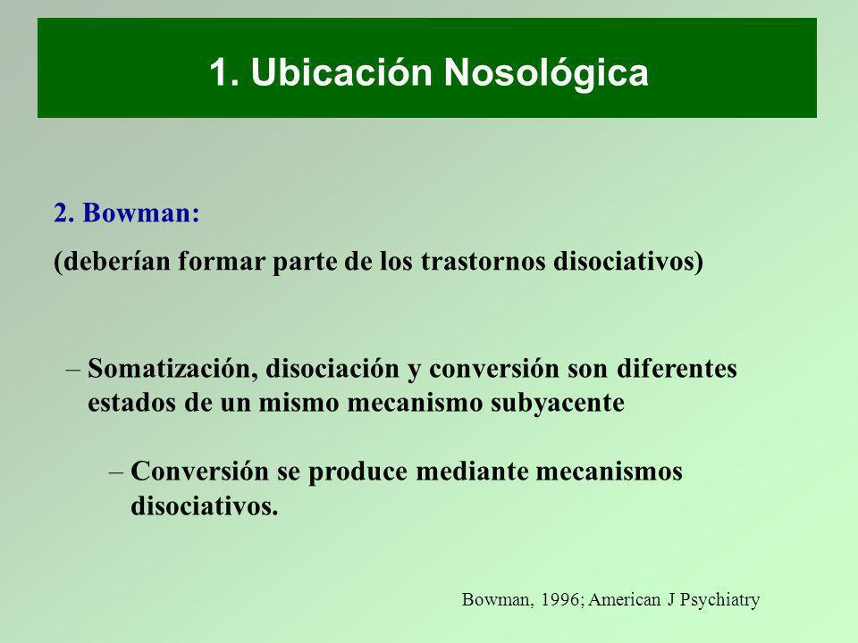 1. Ubicación Nosológica Bowman, 1996; American J Psychiatry 2. Bowman: (deberían formar parte de los trastornos disociativos) – Somatización, disociac