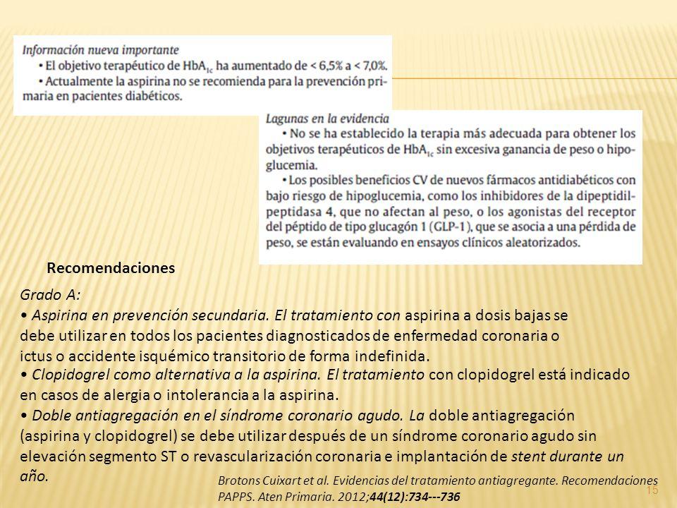 Recomendaciones Grado A: Aspirina en prevención secundaria. El tratamiento con aspirina a dosis bajas se debe utilizar en todos los pacientes diagnost