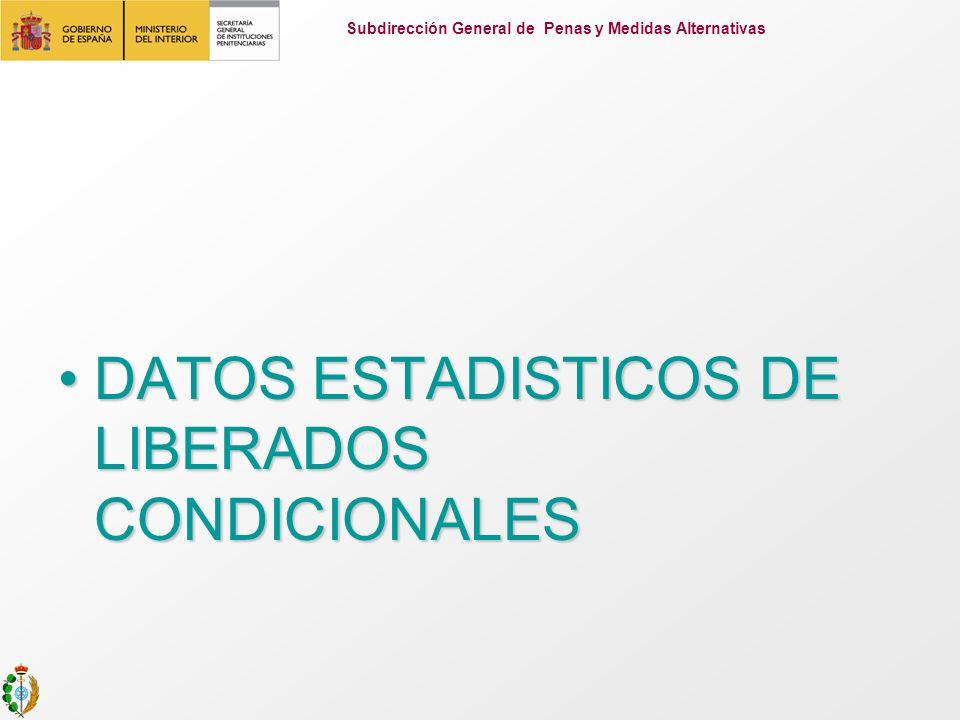 DATOS ESTADISTICOS DE LIBERADOS CONDICIONALESDATOS ESTADISTICOS DE LIBERADOS CONDICIONALES Subdirección General de Penas y Medidas Alternativas