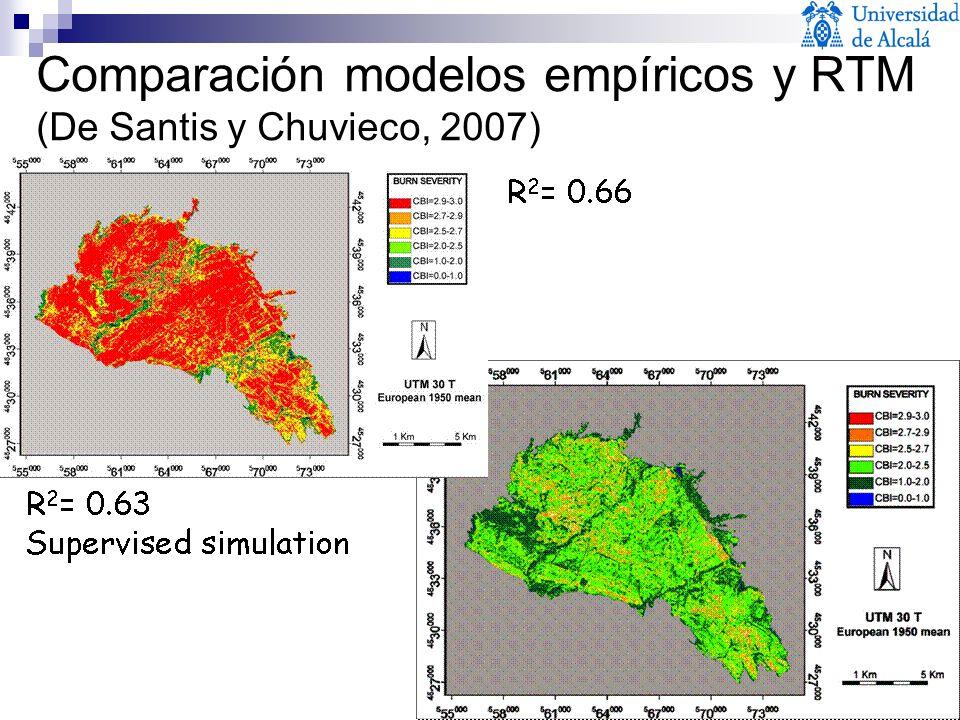 Comparación modelos empíricos y RTM (De Santis y Chuvieco, 2007)