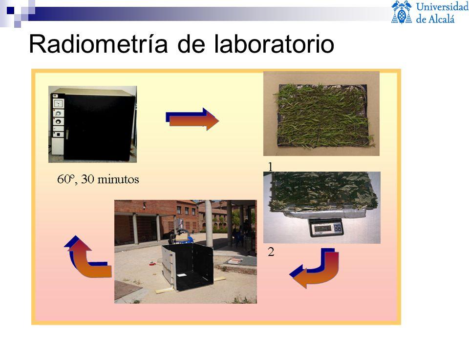 Radiometría de laboratorio