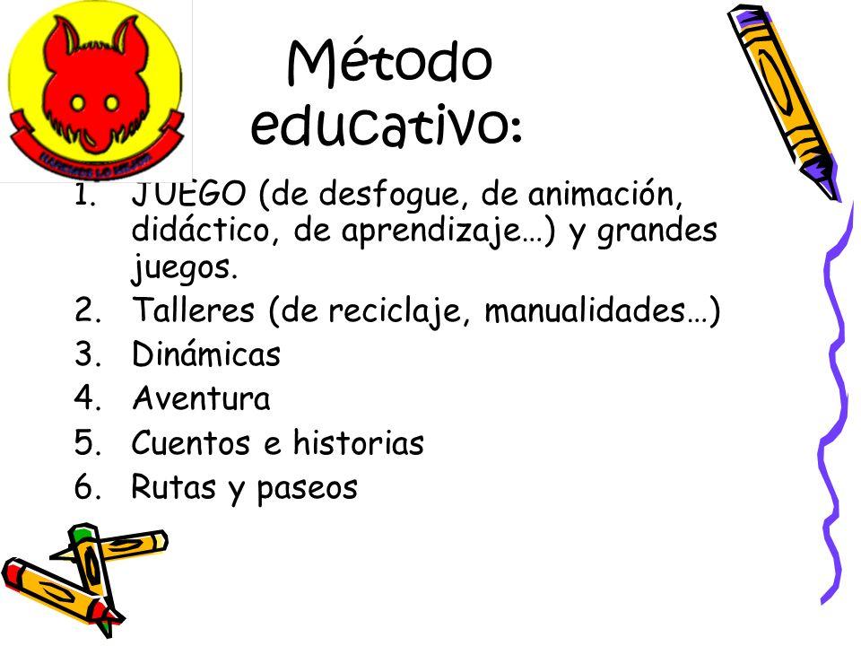 Método educativo: 1.JUEGO (de desfogue, de animación, didáctico, de aprendizaje…) y grandes juegos.