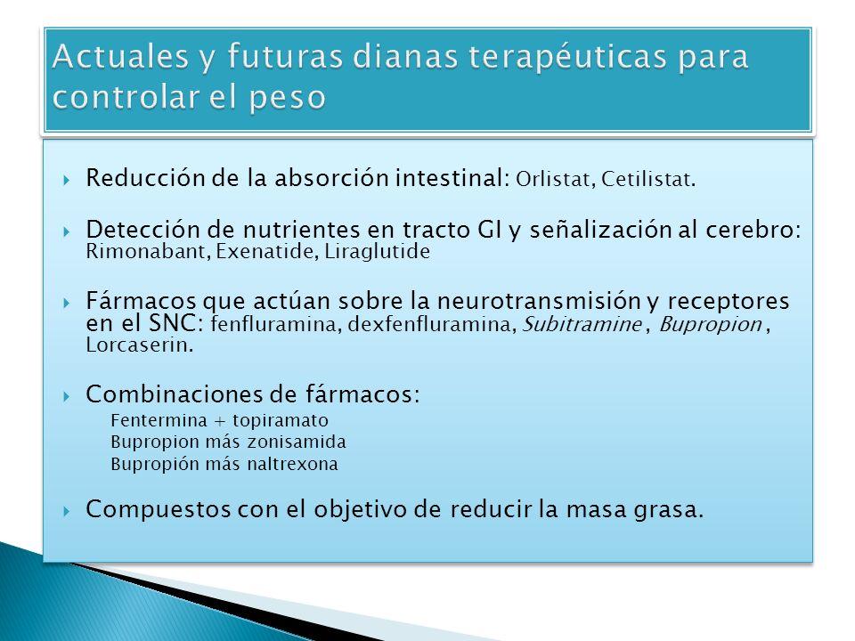 Reducción de la absorción intestinal: Orlistat, Cetilistat. Detección de nutrientes en tracto GI y señalización al cerebro: Rimonabant, Exenatide, Lir