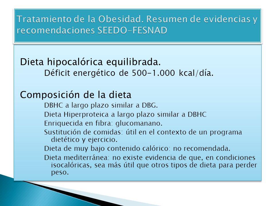 Dieta hipocalórica equilibrada. Déficit energético de 500-1.000 kcal/día. Composición de la dieta DBHC a largo plazo similar a DBG. Dieta Hiperproteic