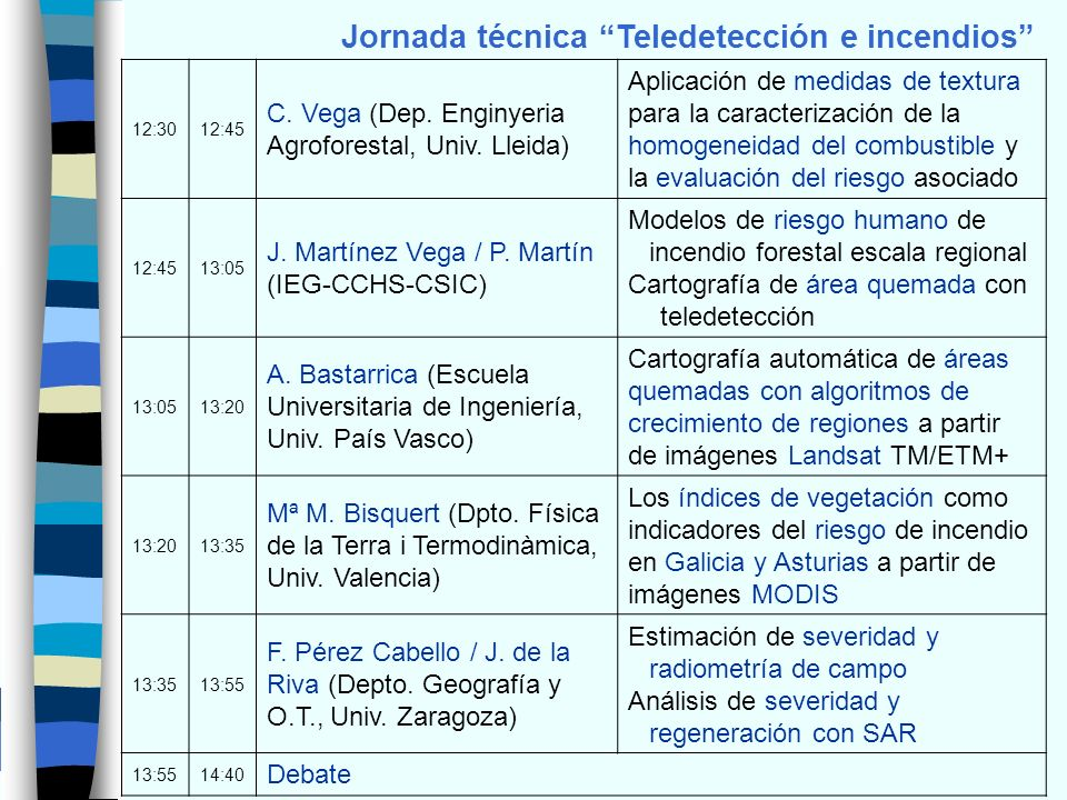Jornada técnica Teledetección e incendios 12:3012:45 C. Vega (Dep. Enginyeria Agroforestal, Univ. Lleida) Aplicación de medidas de textura para la car