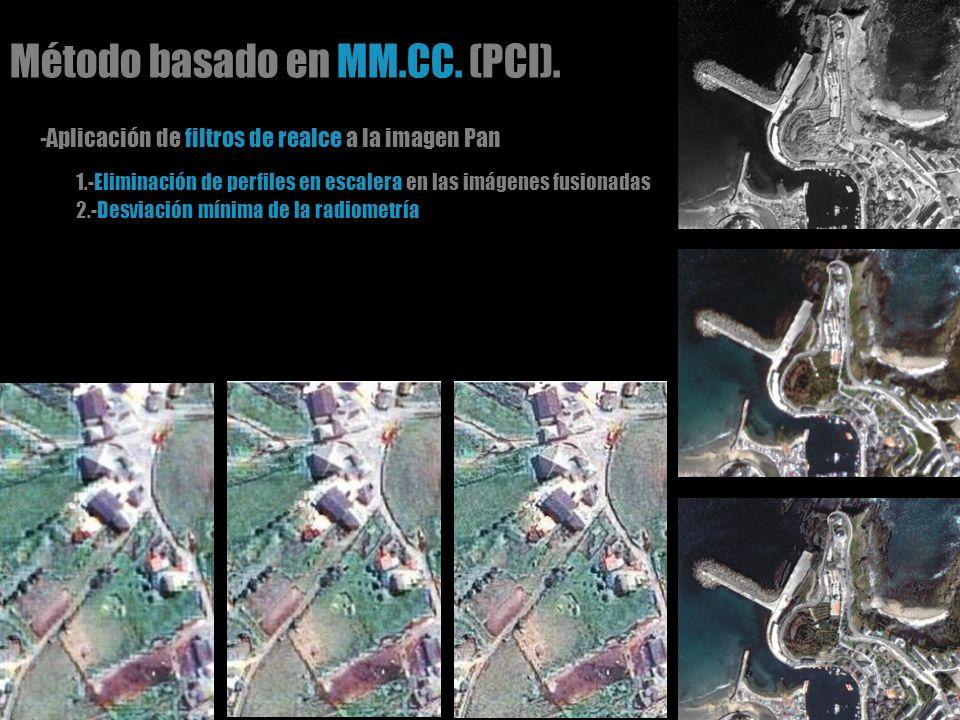 Método basado en MM.CC. (PCI). -Aplicación de filtros de realce a la imagen Pan 1.-Eliminación de perfiles en escalera en las imágenes fusionadas 2.-D
