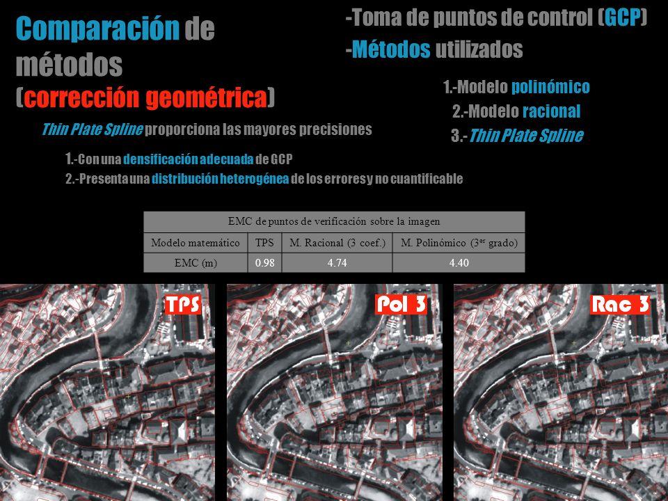 Comparación de métodos (corrección geométrica) Thin Plate Spline proporciona las mayores precisiones 1. -Con una densificación adecuada de GCP 2.-Pres