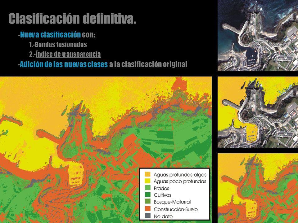 Actualización de cartografía.