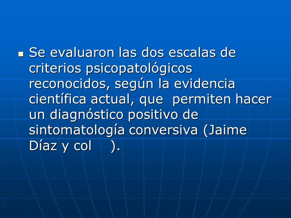 Se evaluaron las dos escalas de criterios psicopatológicos reconocidos, según la evidencia científica actual, que permiten hacer un diagnóstico positi