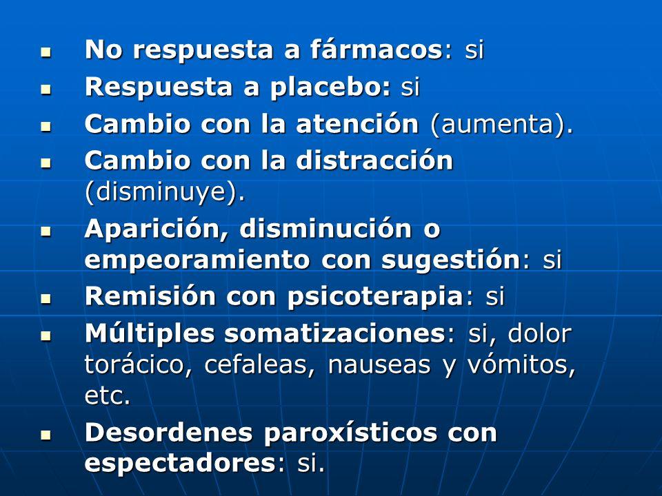 No respuesta a fármacos: si No respuesta a fármacos: si Respuesta a placebo: si Respuesta a placebo: si Cambio con la atención (aumenta). Cambio con l