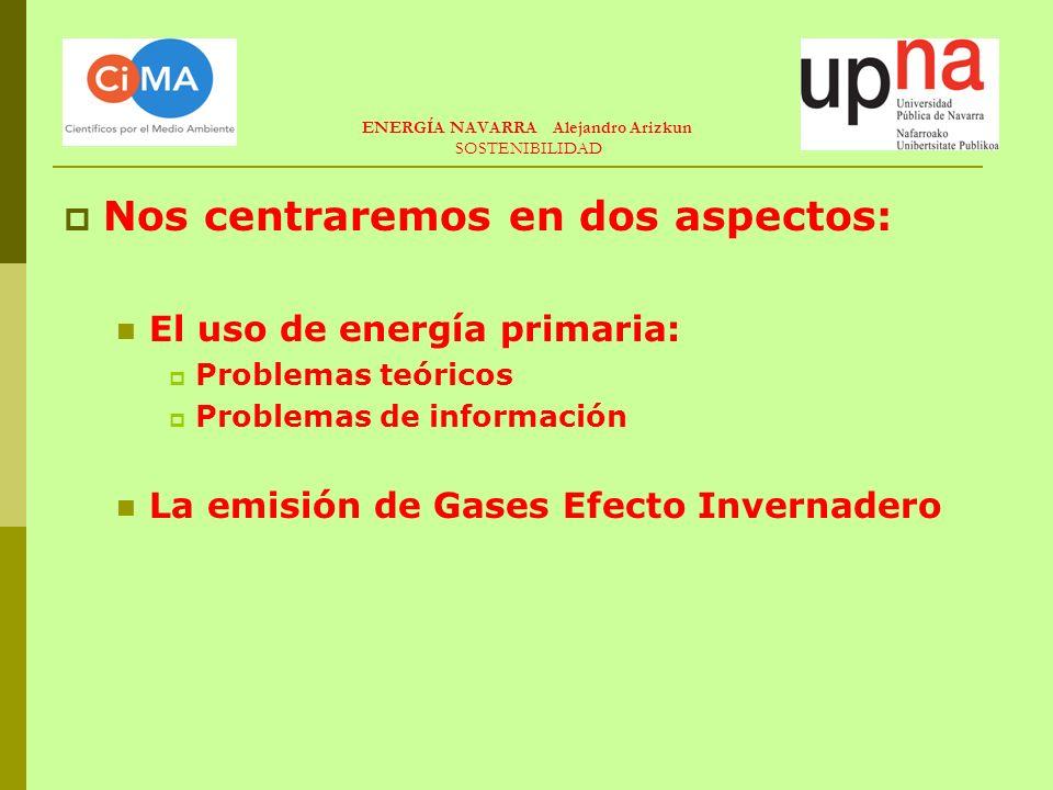 ENERGÍA NAVARRA Alejandro Arizkun SOSTENIBILIDAD Nos centraremos en dos aspectos: El uso de energía primaria: Problemas teóricos Problemas de información La emisión de Gases Efecto Invernadero