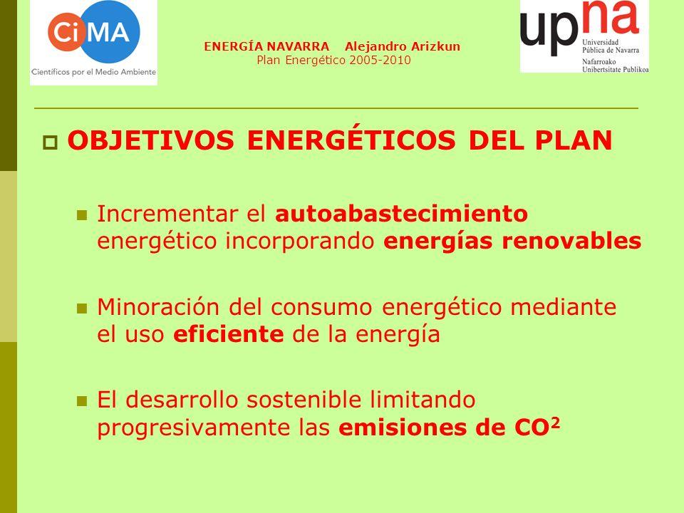 OBJETIVOS ENERGÉTICOS DEL PLAN Incrementar el autoabastecimiento energético incorporando energías renovables Minoración del consumo energético mediante el uso eficiente de la energía El desarrollo sostenible limitando progresivamente las emisiones de CO 2 ENERGÍA NAVARRA Alejandro Arizkun Plan Energético 2005-2010