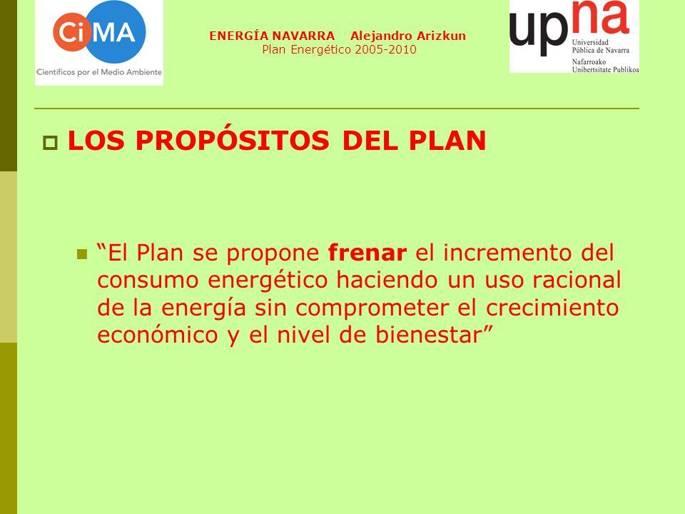 LOS PROPÓSITOS DEL PLAN El Plan se propone frenar el incremento del consumo energético haciendo un uso racional de la energía sin comprometer el crecimiento económico y el nivel de bienestar ENERGÍA NAVARRA Alejandro Arizkun Plan Energético 2005-2010