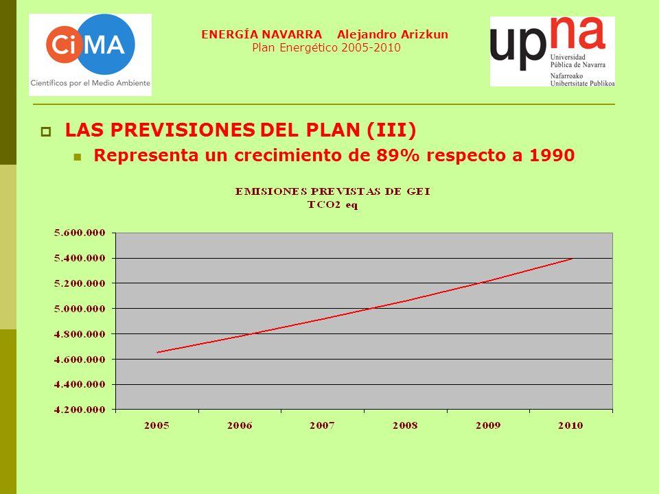 LAS PREVISIONES DEL PLAN (III) Representa un crecimiento de 89% respecto a 1990 ENERGÍA NAVARRA Alejandro Arizkun Plan Energético 2005-2010