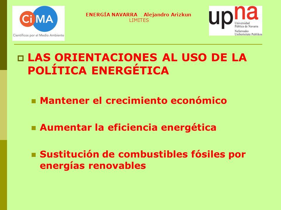 LAS ORIENTACIONES AL USO DE LA POLÍTICA ENERGÉTICA Mantener el crecimiento económico Aumentar la eficiencia energética Sustitución de combustibles fósiles por energías renovables ENERGÍA NAVARRA Alejandro Arizkun LIMITES
