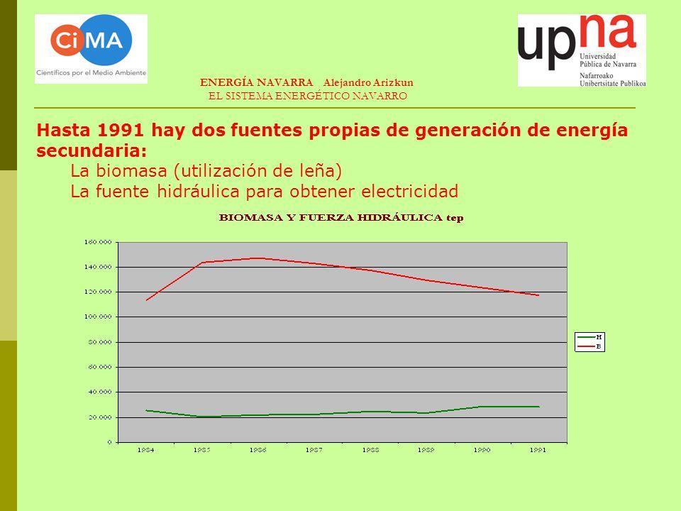 ENERGÍA NAVARRA Alejandro Arizkun EL SISTEMA ENERGÉTICO NAVARRO Hasta 1991 hay dos fuentes propias de generación de energía secundaria: La biomasa (utilización de leña) La fuente hidráulica para obtener electricidad