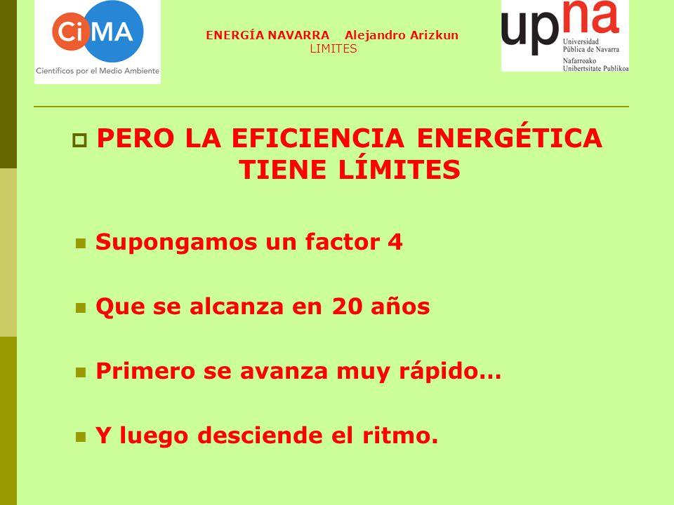 PERO LA EFICIENCIA ENERGÉTICA TIENE LÍMITES Supongamos un factor 4 Que se alcanza en 20 años Primero se avanza muy rápido… Y luego desciende el ritmo.