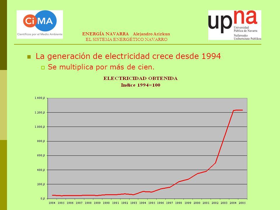 ENERGÍA NAVARRA Alejandro Arizkun EL SISTEMA ENERGÉTICO NAVARRO Se apoya en la energía eólica y, sobre todo, en el gas