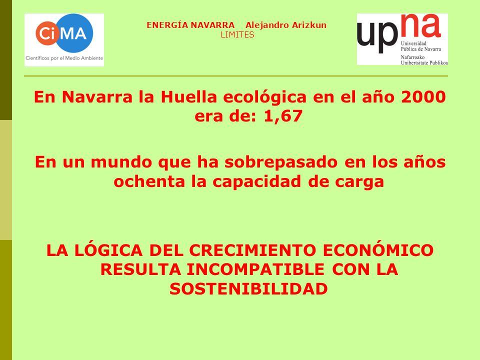 En Navarra la Huella ecológica en el año 2000 era de: 1,67 En un mundo que ha sobrepasado en los años ochenta la capacidad de carga LA LÓGICA DEL CRECIMIENTO ECONÓMICO RESULTA INCOMPATIBLE CON LA SOSTENIBILIDAD ENERGÍA NAVARRA Alejandro Arizkun LIMITES