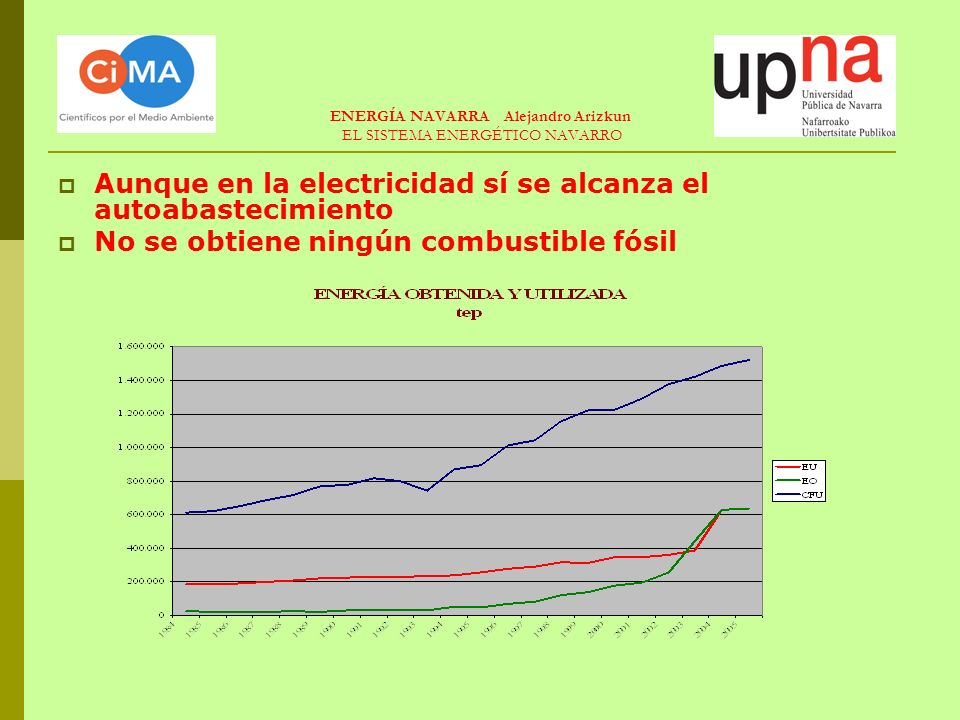LOS LIMITES DEL HIDRÓGENO Poca energía por unidad de volumen Tasa de retorno energético negativa Grandes pérdidas energéticas en el transporte Efectos sobre la capa de ozono Costes de infraestructuras ENERGÍA NAVARRA Alejandro Arizkun LIMITES