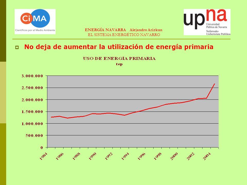 ENERGÍA NAVARRA Alejandro Arizkun EL SISTEMA ENERGÉTICO NAVARRO El mayor aumento se produce en el gas natural, le sigue el petróleo.