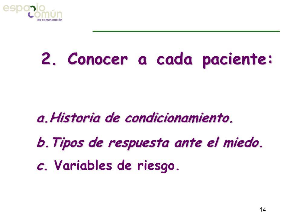 2. Conocer a cada paciente: a.Historia de condicionamiento. b.Tipos de respuesta ante el miedo. c. c. Variables de riesgo. 14