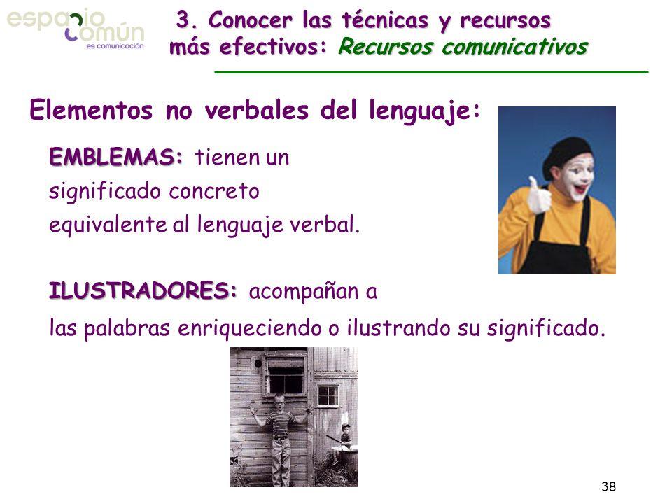 3. Conocer las técnicas y recursos más efectivos: Recursos comunicativos EMBLEMAS: EMBLEMAS: tienen un significado concreto equivalente al lenguaje ve