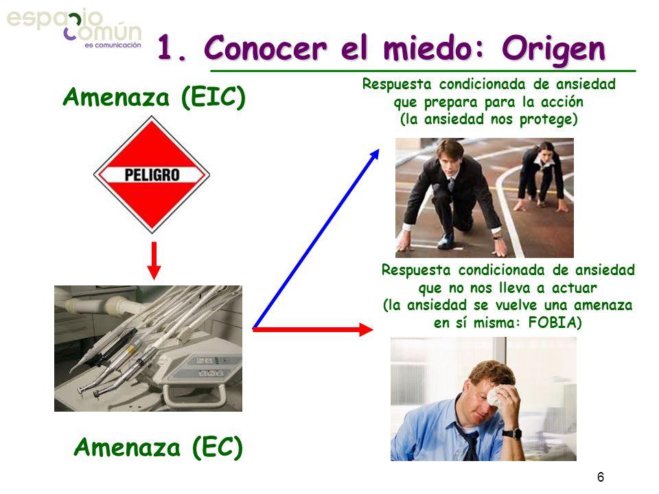 Amenaza (EIC) Respuesta condicionada de ansiedad que prepara para la acción (la ansiedad nos protege) Amenaza (EC) Respuesta condicionada de ansiedad