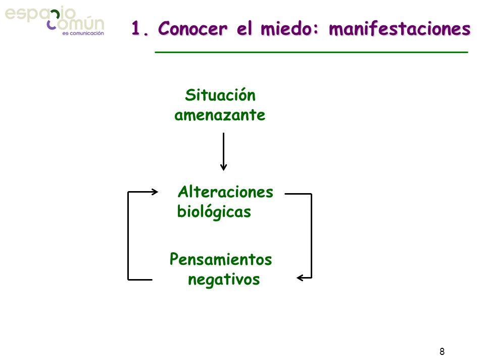 Situación amenazante Alteraciones biológicas Pensamientos negativos 1. Conocer el miedo: manifestaciones 8