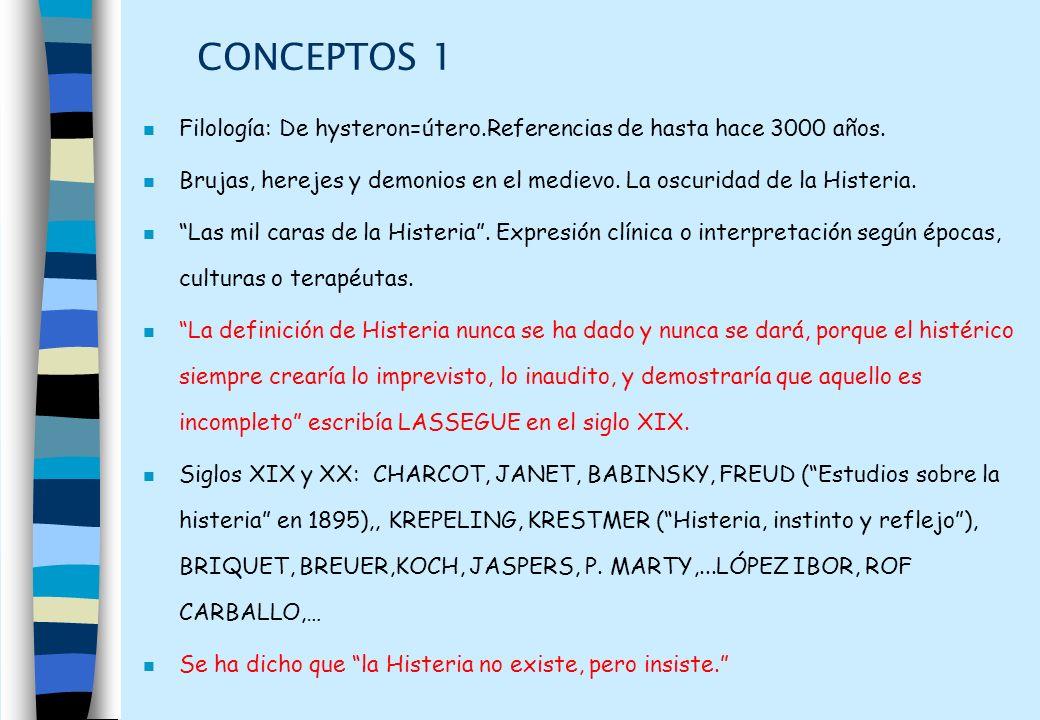 CONCEPTOS 1 n Filología: De hysteron=útero.Referencias de hasta hace 3000 años. n Brujas, herejes y demonios en el medievo. La oscuridad de la Histeri