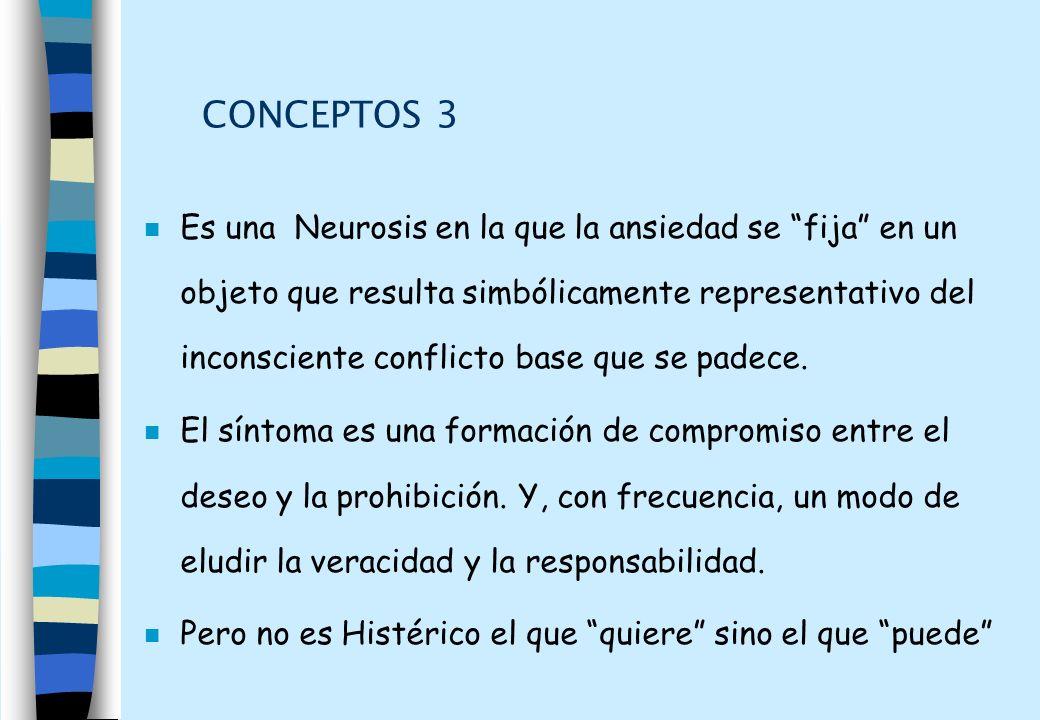 CONCEPTOS 3 n Es una Neurosis en la que la ansiedad se fija en un objeto que resulta simbólicamente representativo del inconsciente conflicto base que