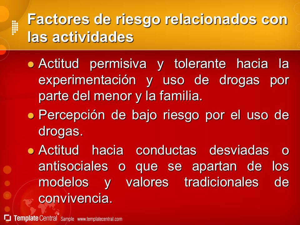 Factores de riesgo relacionados con las actividades Actitud permisiva y tolerante hacia la experimentación y uso de drogas por parte del menor y la fa