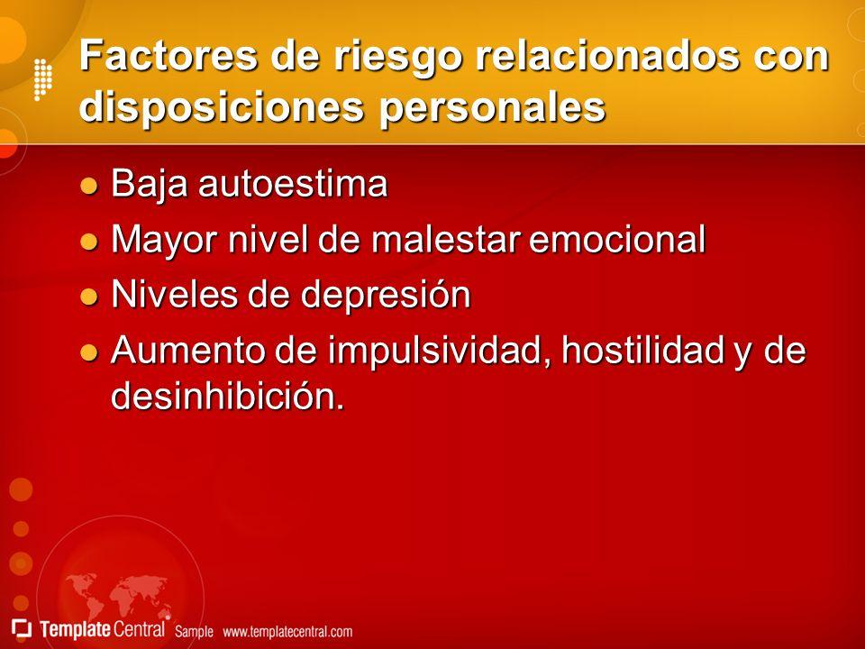 Factores de riesgo relacionados con disposiciones personales Baja autoestima Baja autoestima Mayor nivel de malestar emocional Mayor nivel de malestar