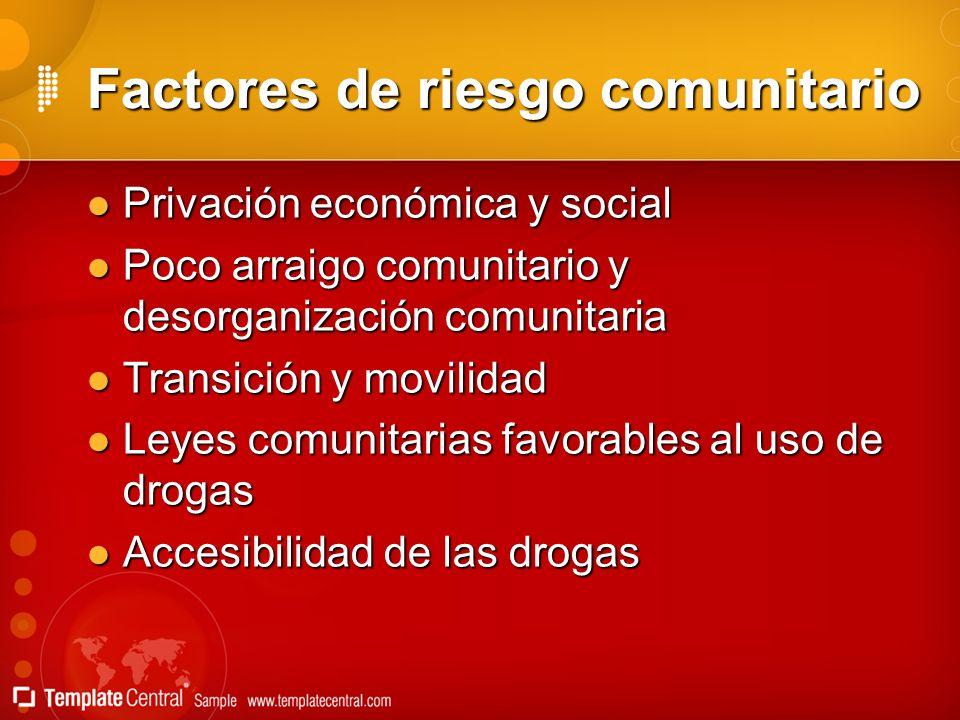 Factores de riesgo comunitario Privación económica y social Privación económica y social Poco arraigo comunitario y desorganización comunitaria Poco a