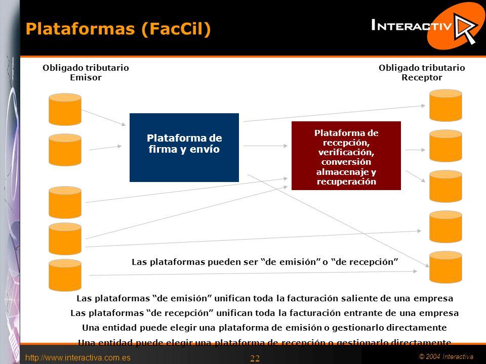 http://www.interactiva.com.es © 2004 Interactiva 22 Plataformas (FacCil) Plataforma de firma y envío Plataforma de recepción, verificación, conversión